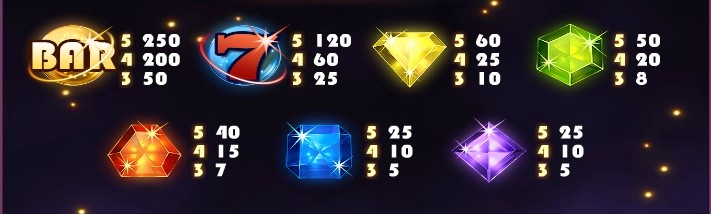 starburst slot symbols and playtable